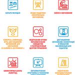 Анонс всероссийской школьной недели высоких технологий и технопредпринимательства (9-15 марта 2015 г.)