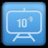 1-25 апреля - Дни межпредметной интеграции в школе